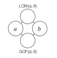 GCFLCM-diag - 1